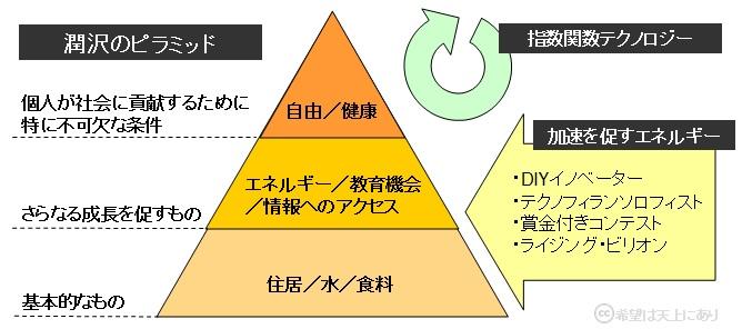 juntaku_tsurunenaruyo