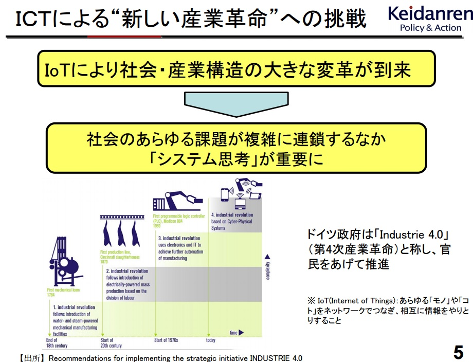 2015kagaku_teigen_keidanren