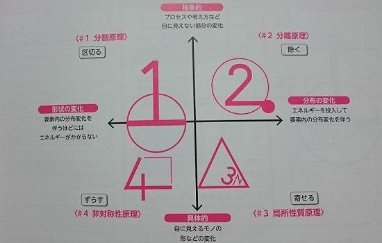 triz40_simbol