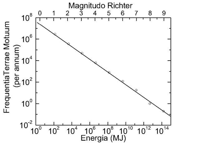 635px-Richter