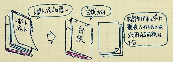 note_memo